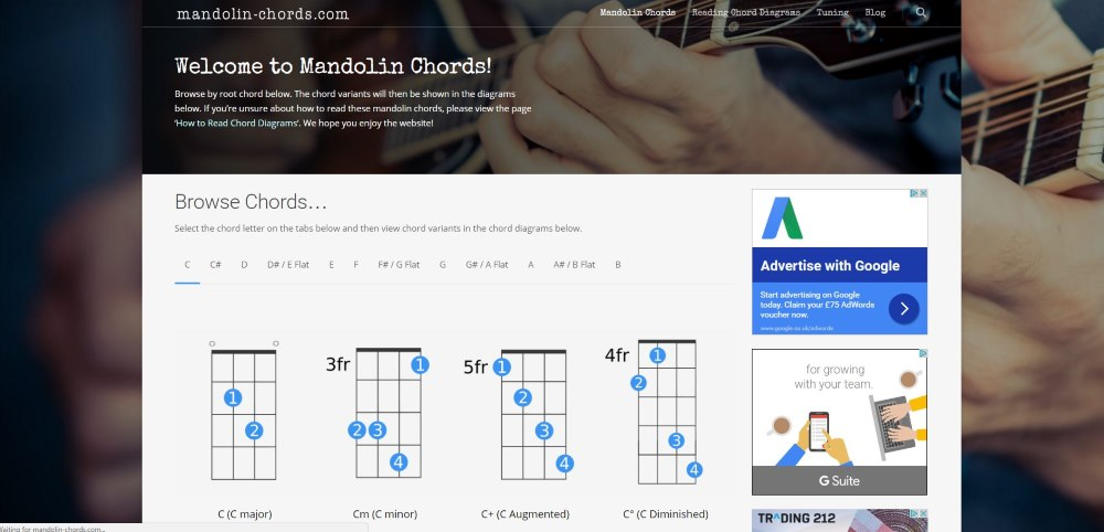 Mandolin Chords - Chord diagrams for Mandolin players